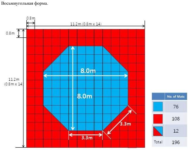 Восьмиугольная форма